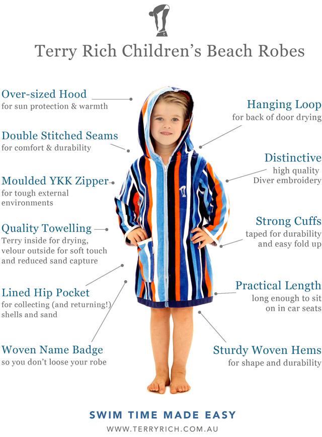 Swim Parka and Swim Robe styles. Making your choice.